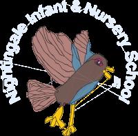 Nightingale Infant and Nursery School